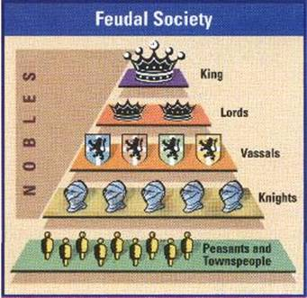 feudalistic societies japan and europe A feudalism webquest: japan and europe with the fall of the roman empire in europe and the weakening of the emperor in japan, two similar societies developed for the next hour you will examine information available on the world wide web regarding feudalistic japan with the idea that you.